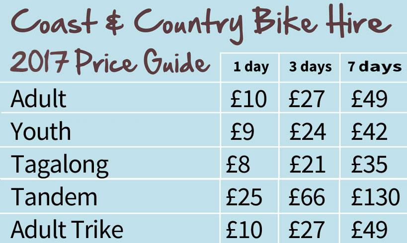 seaside lodge bike hire prices